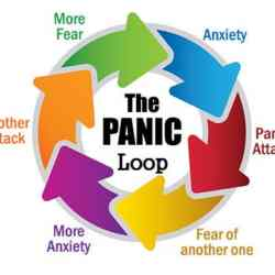 The Link between Anxiety and Addiction Disorders
