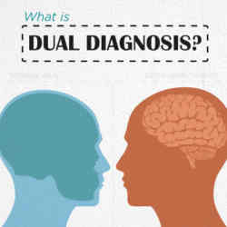 Effective Dual Diagnosis Treatment Programme
