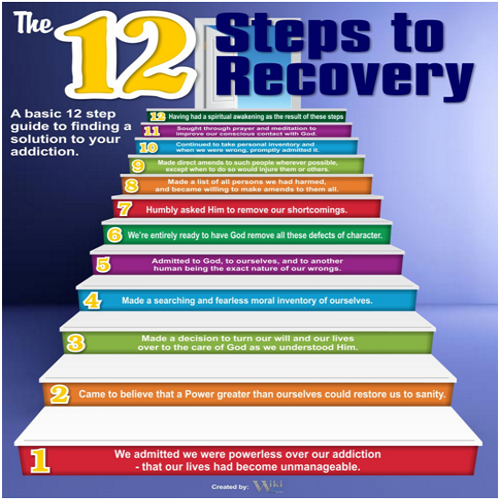 The Amazing 12-Steps-Part Two