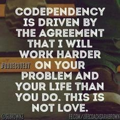 Codependency-TRR-2020